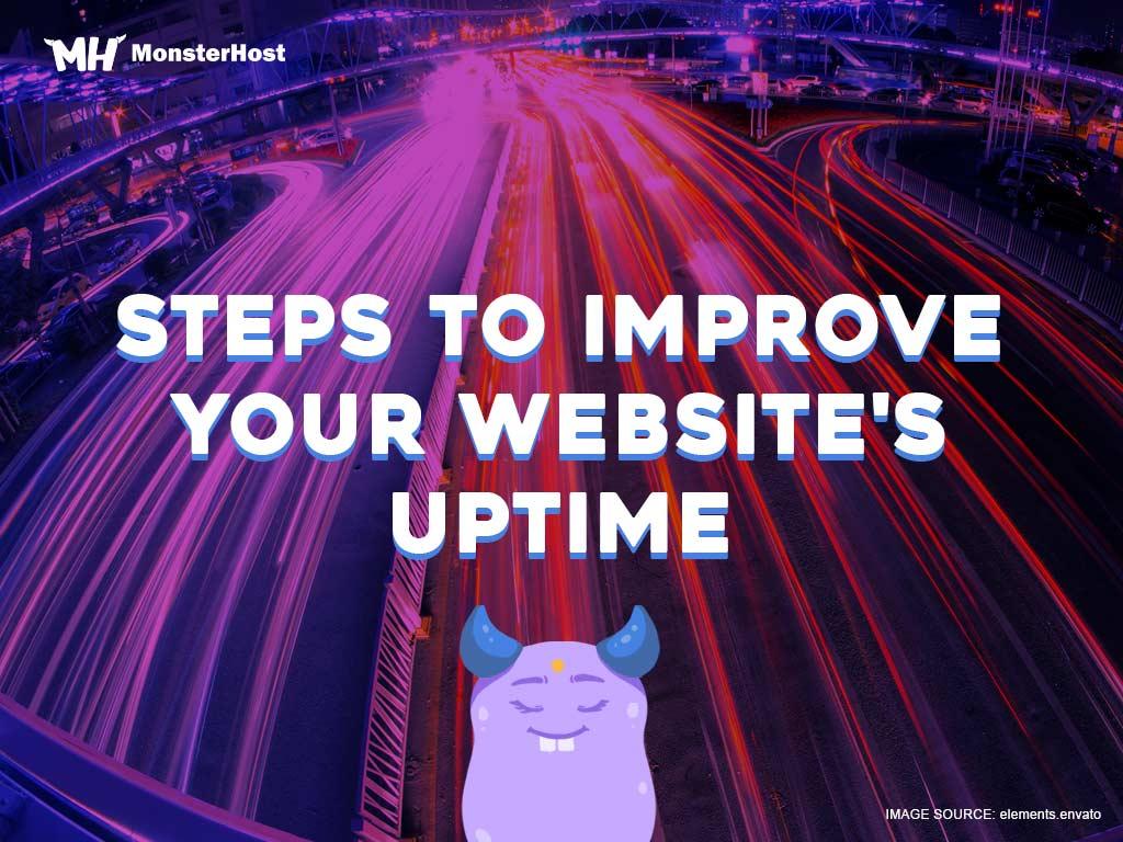 Website uptime