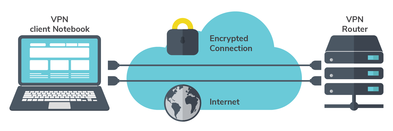 Enjoy Full Privacy on the Most Secure VPN - Image #4